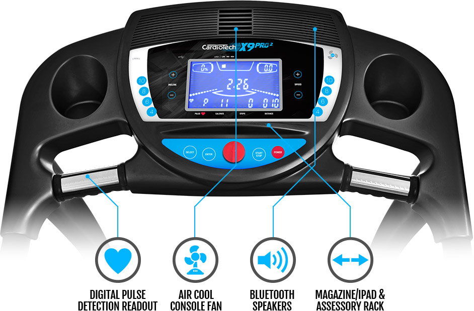 The ultimate treadmill console